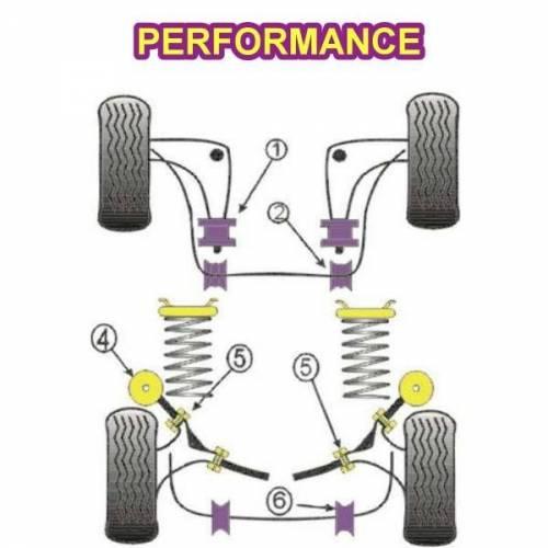 2 Silentblocs renforcés Performance pour barre anti-roulis avant BMW E30