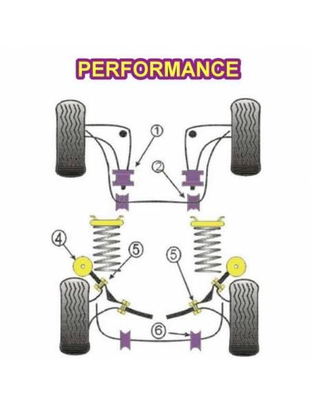 2 Silentblocs renforcés Performance pour barre anti-roulis arrière BMW E30