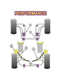 2 Silentblocs renforcés Performance pour bras arrière de BMW E30