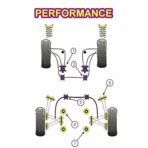 2 Silentblocs renforcés Performance pour Arrière de triangle inférieur avant BMW E36