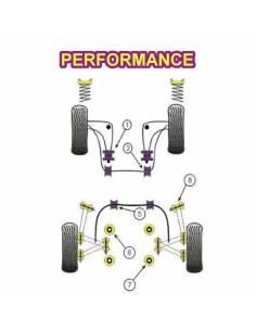 2 Silentblocs renforcés Excentriques Performance pour Arrière de triangle inférieur avant BMW E36