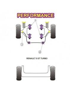 4 Silentblocs renforcés Performance pour Triangle avant RENAULT 5 GT Turbo