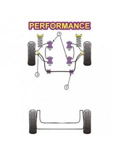 2 Silentblocs renforcés Performance pour Palliers intérieure barre anti-roulis avant RENAULT 19 16s