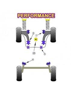 2 Silentblocs renforcés Performance pour Arrière de triangle avant SEAT Ibiza 6L