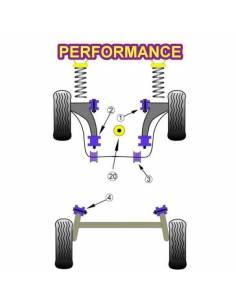 2 Silentblocs renforcés Performance pour bras arrière de SEAT Ibiza 6L