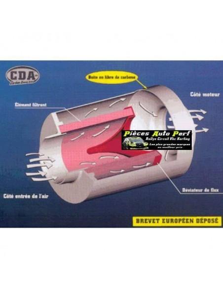 Kit Admission dynamique Universel Carbone véritable BMC CDA Argent Pour puissance jusqu'à 160cv