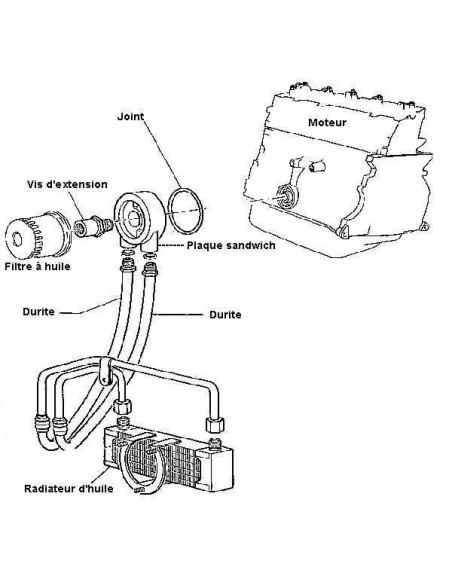 kit complet radiateur d u0026 39 huile pro setrab 10 rang u00e9es