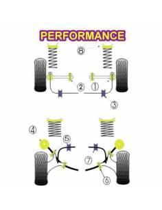 2 Silentblocs renforcés Performance Butées d'amortisseurs avant Ford Escort Cosworth
