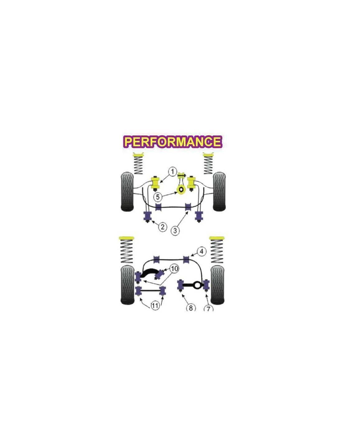 2 silentblocs renforc u00e9s performance avant triangle avant