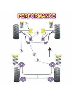 2 Silentblocs renforcés Performance Arrière de triangles avant Citroen AX