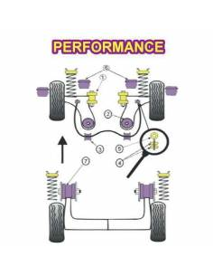 2 Silentblocs renforcés Performance Arrière de triangles avant Volkswagen Corrado