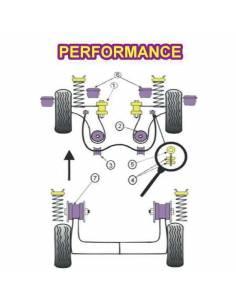 2 Silentblocs renforcés Performance supports de fixations de barre anti-roulis avant Volkswagen Corrado