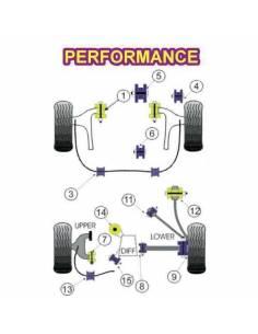 2 Silentblocs renforcés Performance Support moteur supérieur Mitsubishi Lancer Evo 7