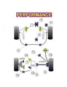 Silentbloc renforcés Performance Support moteur inférieur Mitsubishi Lancer Evo 7