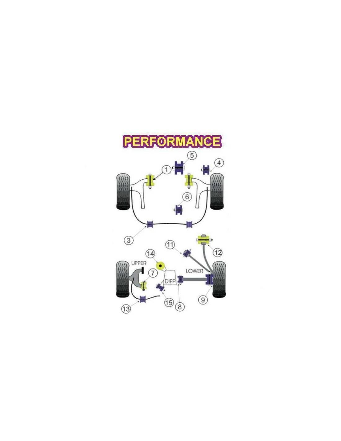 silentblocs renforc u00e9s performance triangles arri u00e8re